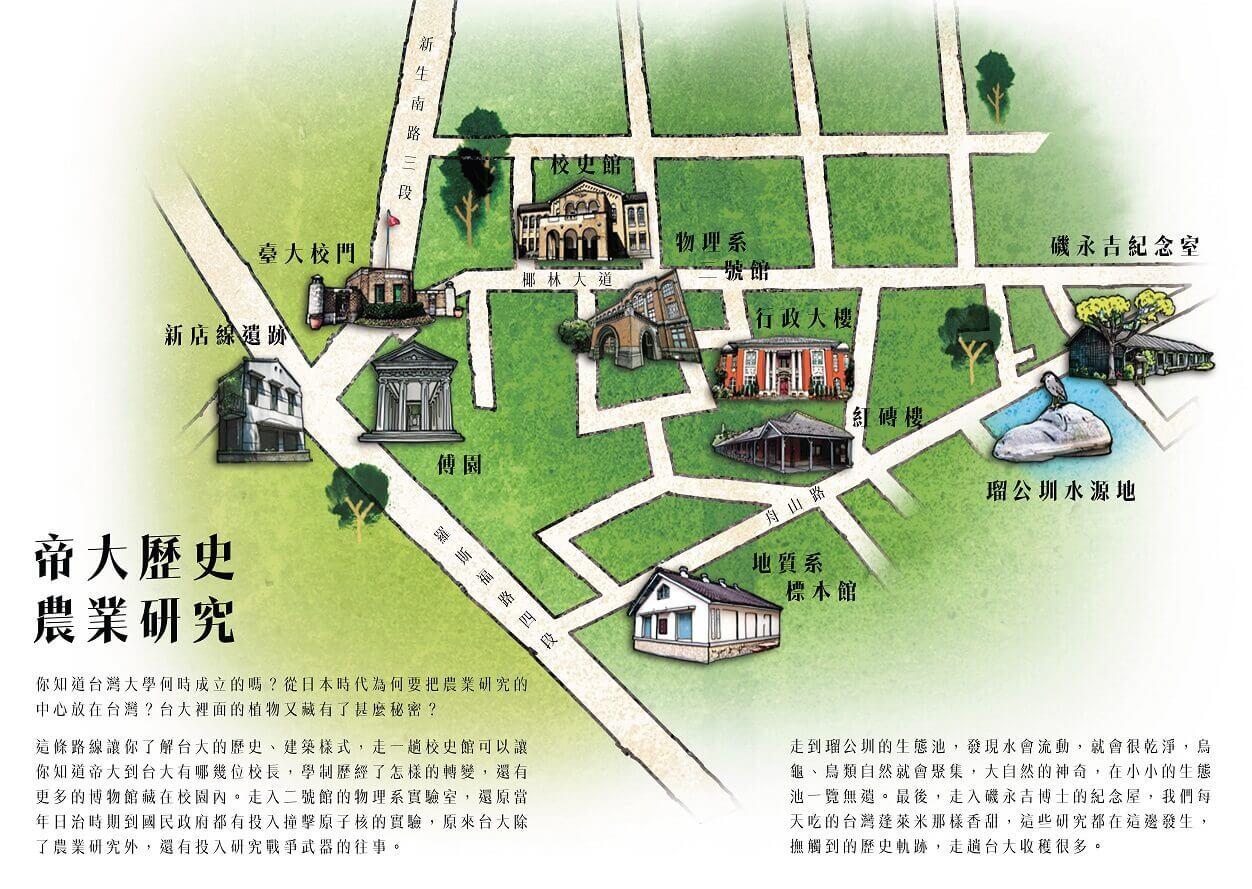 街區慢步_帝大歷史x農業研究-04
