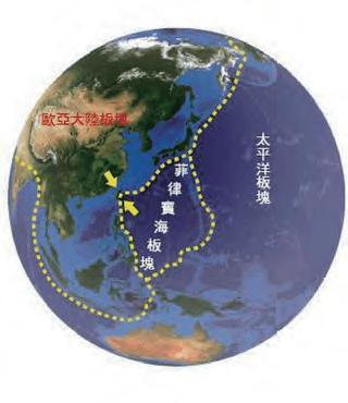 台湾の構造運動